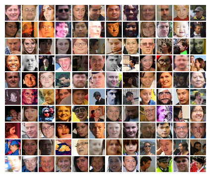Facial recognition photo collage