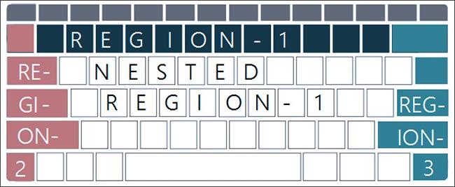 SPRITEs keyboard illustration